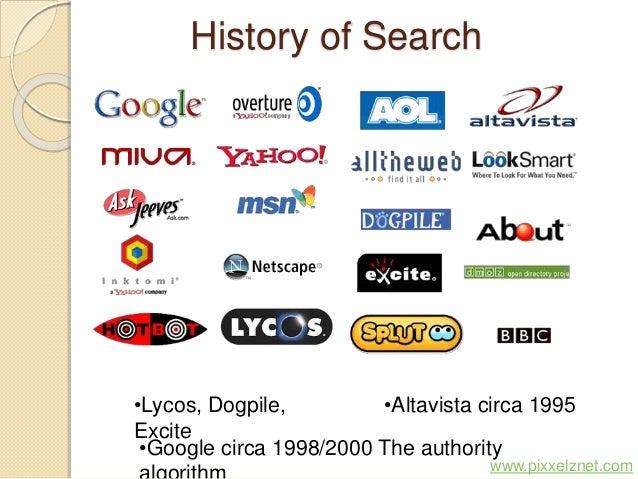 Search Engine Optimization ! SEO Company in India