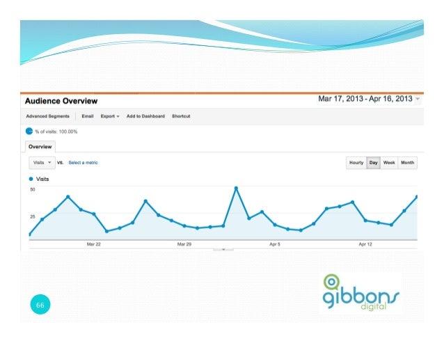 Search Engine Optimization 101 slideshare - 웹