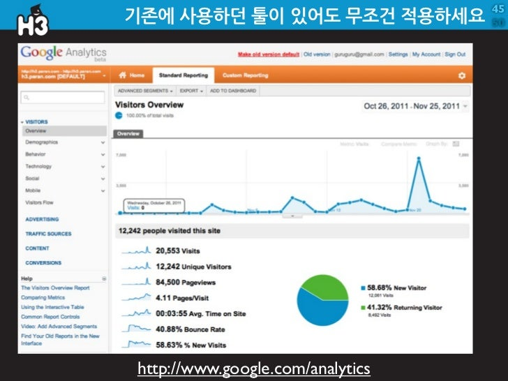 Mobile 시대의 SEO ( Search Engine Optimization ) slideshare - 웹