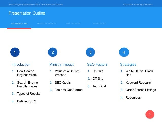 SEO basics: 22 essentials you need for optimizing your ...