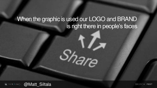 When the graphic is used our LOGO and BRAND is right there in people's faces @Matt_Siltala