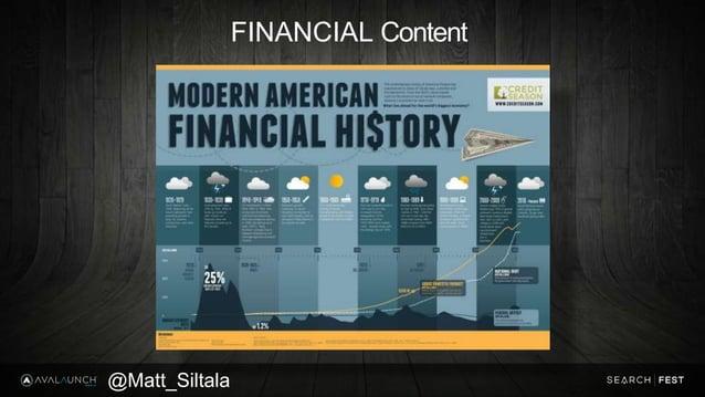 FINANCIAL Content @Matt_Siltala