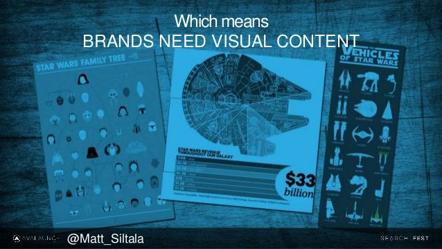 Which means BRANDS NEED VISUAL CONTENT @Matt_Siltala