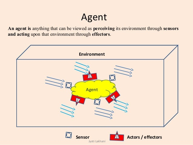 Agent An agent is anything that can be viewed as perceiving its environment through sensors and acting upon that environme...