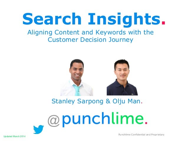 Search Insights. Aligning Content and Keywords with the Customer Decision Journey  Stanley Sarpong & Olju Man.  @ Updated ...