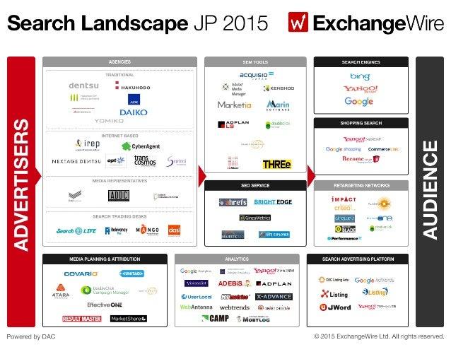 Search landscape JP 2015_ExchangeWire Japan