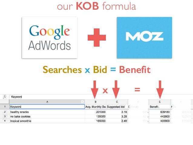 our KOB formula = Benefit ÷ Difficulty = KOB ÷