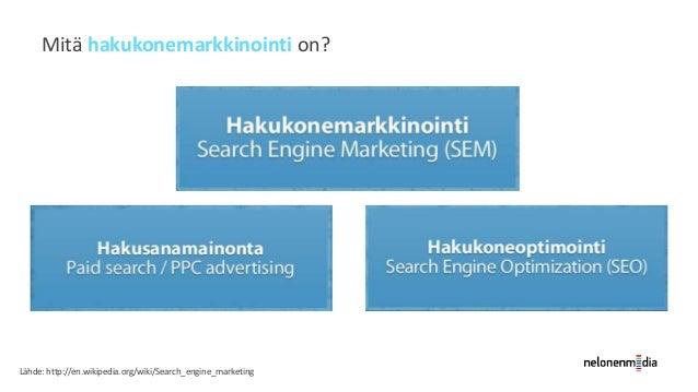 Mitä hakukonemarkkinointi on?  Lähde: http://en.wikipedia.org/wiki/Search_engine_marketing