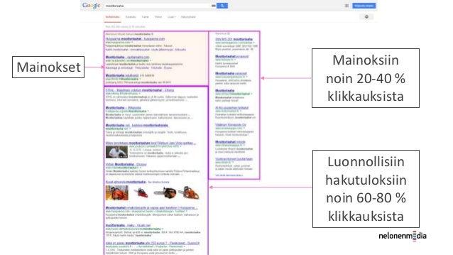 Mainokset  Mainoksiin noin 20-40 % klikkauksista  Luonnollisiin hakutuloksiin noin 60-80 % klikkauksista
