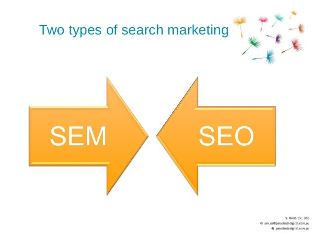 Search Marketing WEEK 7 – Learn Implement & Implement Digital Academy; 2.