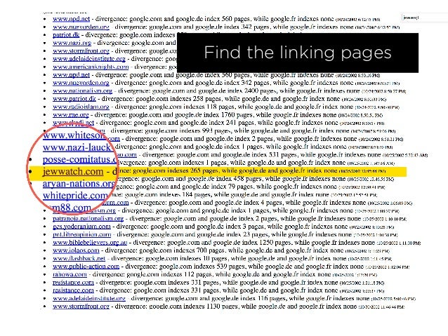 Find the accidental supporters Find the linking pages
