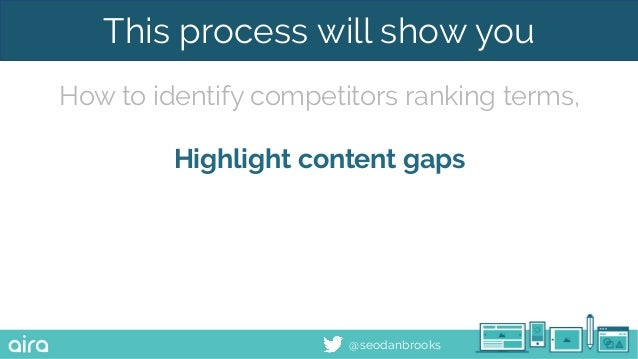 @seodanbrooks This process will show you How to identify competitors ranking terms, Highlight content gaps
