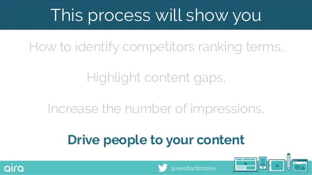 @seodanbrooks This process will show you How to identify competitors ranking terms, Highlight content gaps, Increase the n...