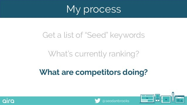 """@seodanbrooks My process Get a list of """"Seed"""" keywords What's currently ranking? What are competitors doing?"""
