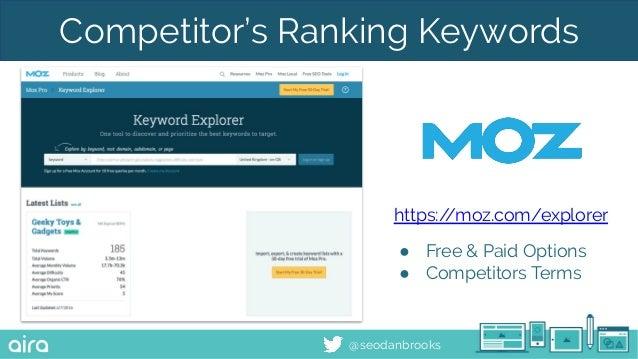 @seodanbrooks Competitor's Ranking Keywords https://moz.com/explorer ● Free & Paid Options ● Competitors Terms