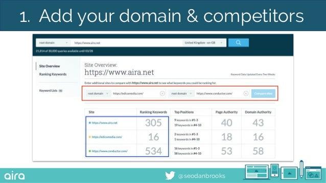 @seodanbrooks 1. Add your domain & competitors