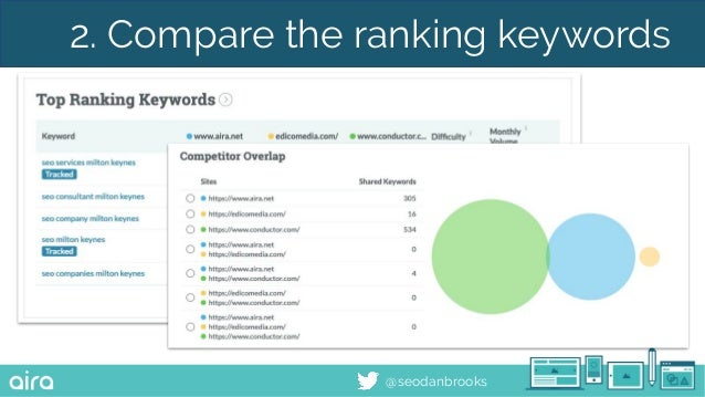 @seodanbrooks 2. Compare the ranking keywords