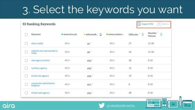 @seodanbrooks 3. Select the keywords you want