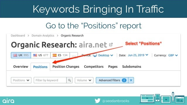 """@seodanbrooks Keywords Bringing In Traffic Go to the """"Positions"""" report"""
