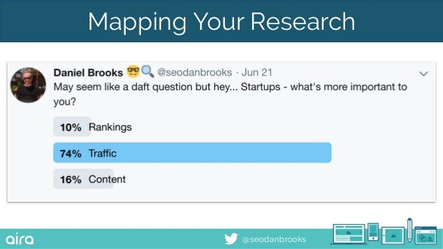 @seodanbrooks Mapping Your Research