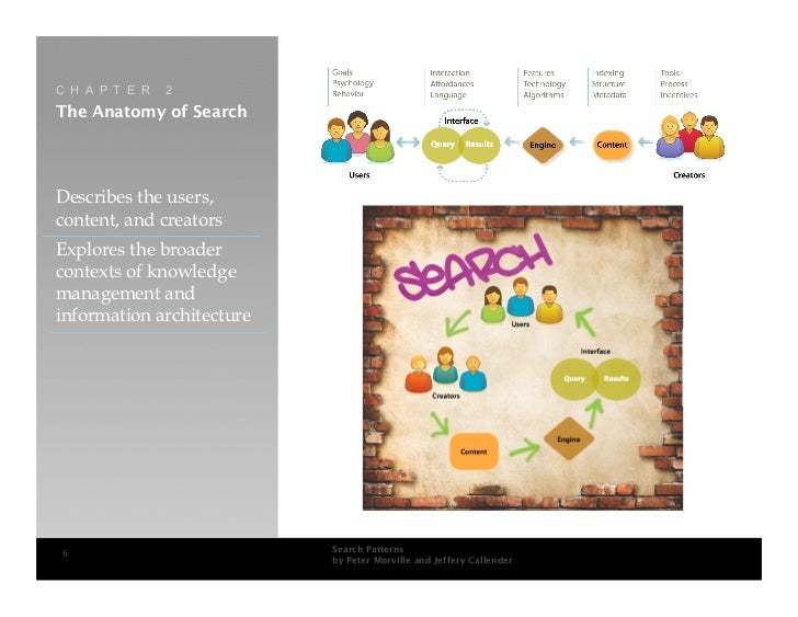C H A P T E R   2 The Anatomy of Search     Describes the users, content, and creators Explores the broader contexts of kn...