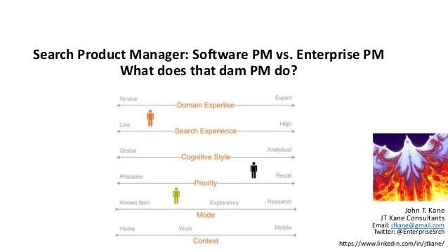 Search Product Manager: Software PM vs. Enterprise PM What does that dam PM do? John T. Kane JT Kane Consultants Email: jt...