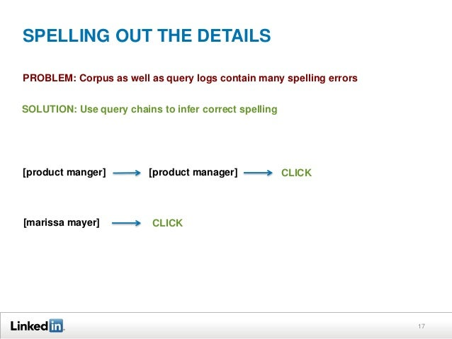 SPELLING OUT THE DETAILS PROBLEM: Corpus as well as query logs contain many spelling errors SOLUTION: Use query chains to ...