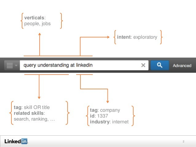 verticals: people, jobs intent: exploratory  tag: skill OR title related skills: search, ranking, …  tag: company id: 1337...