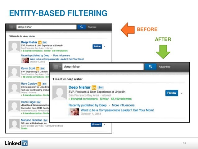 ENTITY-BASED FILTERING BEFORE  AFTER  22