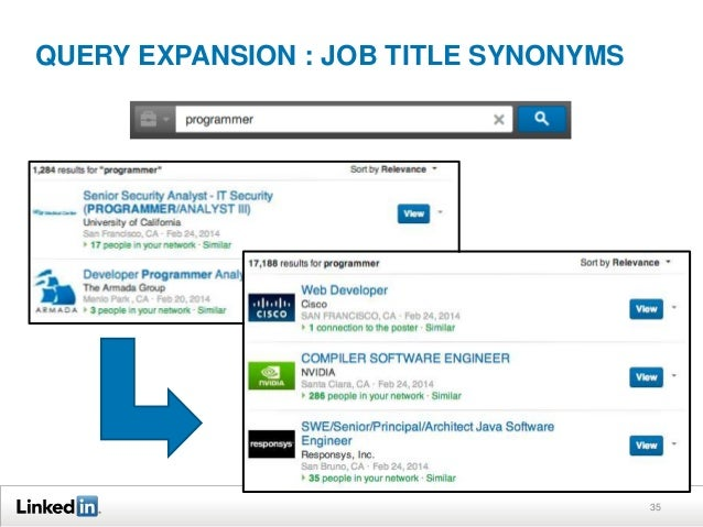QUERY EXPANSION : JOB TITLE SYNONYMS  35