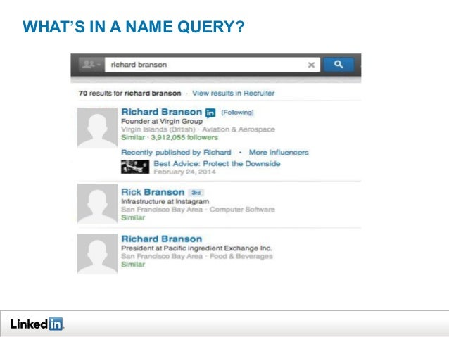 WHAT'S IN A NAME QUERY?