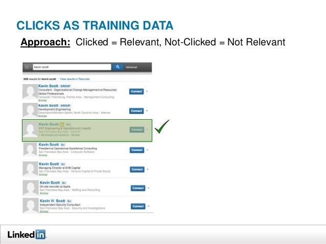 CLICKS AS TRAINING DATA Approach: Clicked = Relevant, Not-Clicked = Not Relevant