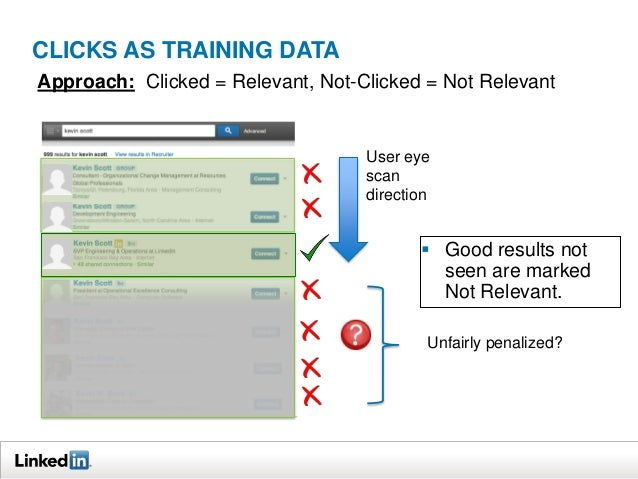 CLICKS AS TRAINING DATA Approach: Clicked = Relevant, Skipped = Not Relevant • Only penalize results that the user has see...