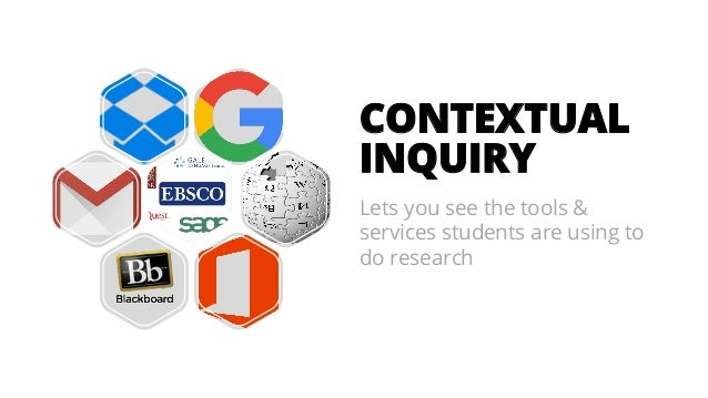 CONTEXTUAL INQUIRY Lets you see the tools & services students are using to do research