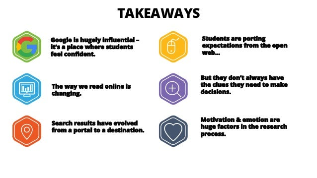 Search Results are the New Black: How Students Make Decisions D4D 2016