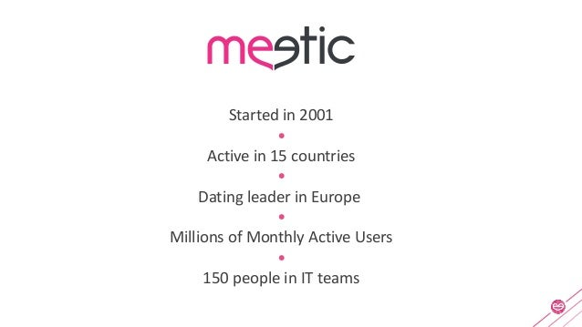 Meetic search