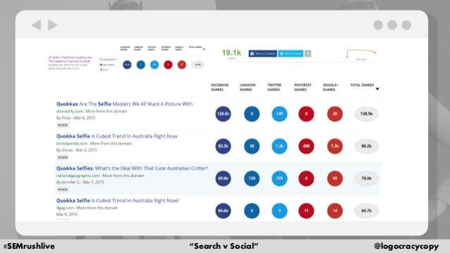 Search Content vs. Social Content Slide 28