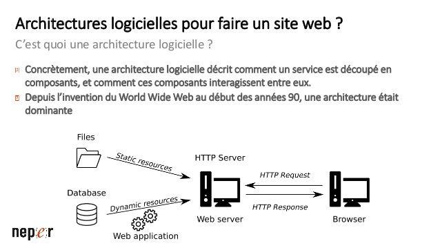 Bâtir son site web à partir d'un service SaaS Une architecture de plus en plus fréquente