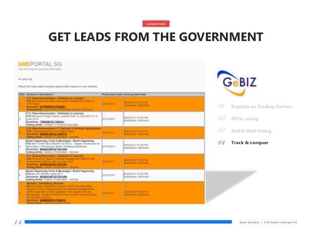 Searix Solutions | B2B Growth Hacking in SG14 01 Register as Trading Partner 02 EPPU rating 03 GeBIZ Mall listing 04 Track...