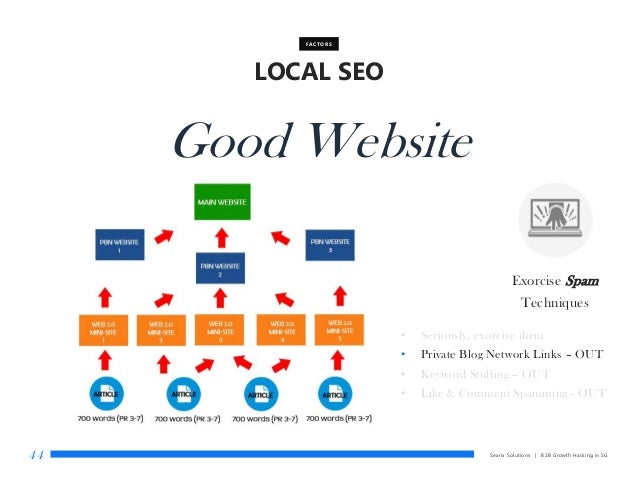 Searix Solutions | B2B Growth Hacking in SG44 LOCAL SEO FACTORS Good Website Exorcise Spam Techniques • Seriously, exorcis...