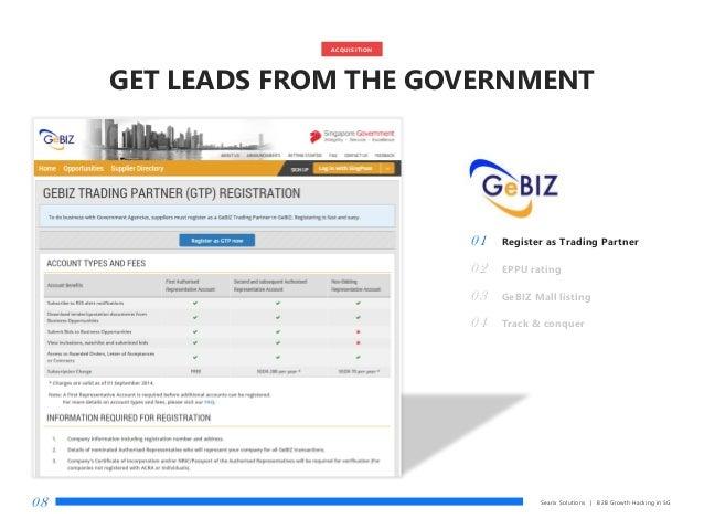 Searix Solutions | B2B Growth Hacking in SG08 01 Register as Trading Partner 02 EPPU rating 03 GeBIZ Mall listing 04 Track...