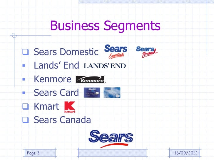 Business Segments Sears Domestic Lands' End Kenmore Sears Card Kmart Sears Canada Page 3                       16/09...