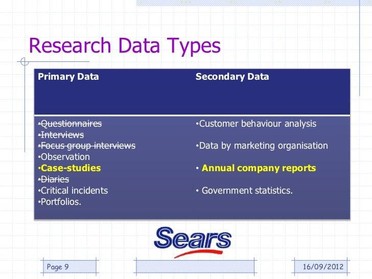 Research Data TypesPrimary Data              Secondary Data•Questionnaires           •Customer behaviour analysis•Intervie...