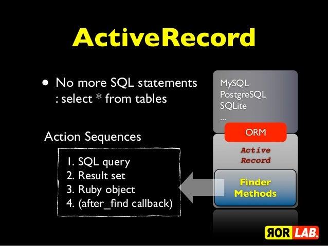 ActiveRecord• No more SQL statements      MySQL                              PostgreSQL  : select * from tables      SQLit...