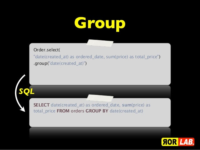 """Group  Order.select(  """"date(created_at) as ordered_date, sum(price) as total_price"""")  .group(""""date(created_at)"""")SQL  SELEC..."""