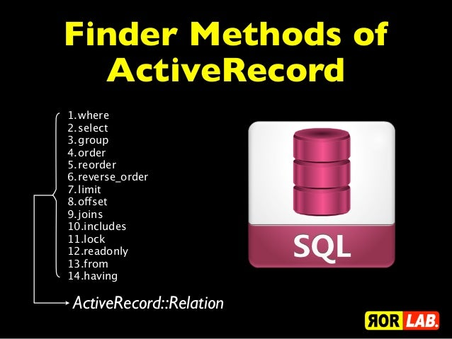 Finder Methods of  ActiveRecord1.where2.select3.group4.order5.reorder6.reverse_order7.limit8.offset9.joins10.includes11.lo...