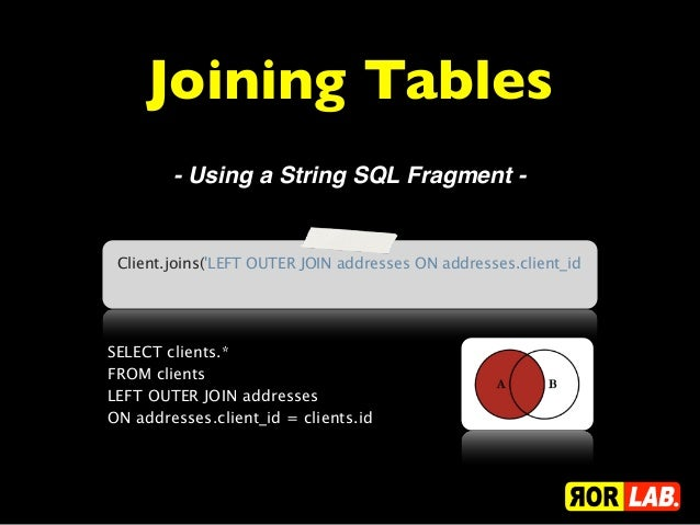 Joining Tables        - Using a String SQL Fragment - Client.joins(LEFT OUTER JOIN addresses ON addresses.client_idSELECT ...