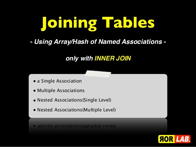 Joining Tables- Using Array/Hash of Named Associations -              only with INNER JOIN• a Single Association• Multiple...