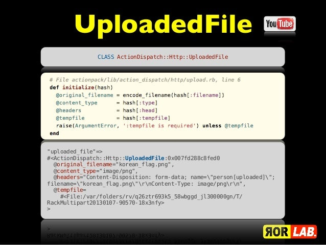 """UploadedFile               CLASS ActionDispatch::Http::UploadedFile""""uploaded_file""""=>#<ActionDispatch::Http::UploadedFile:0..."""