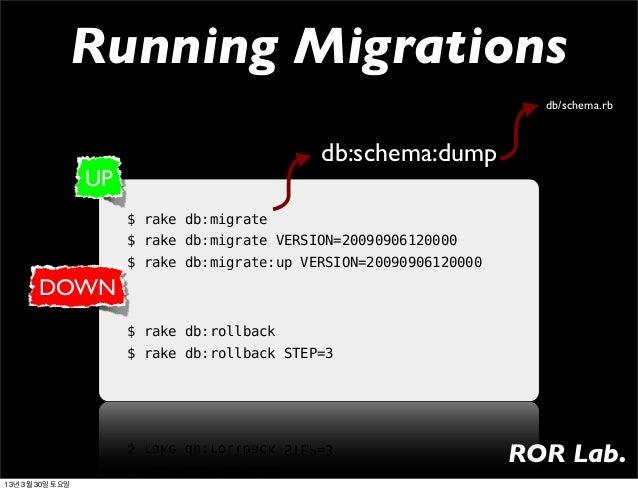 Rake db migrate not updating schema